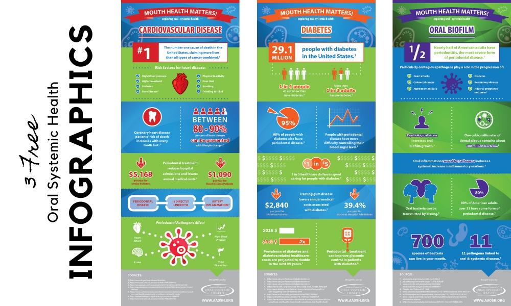 Infographic Bundle Thumbnail